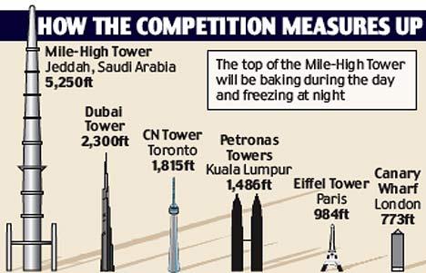 mile-high-tower.jpg