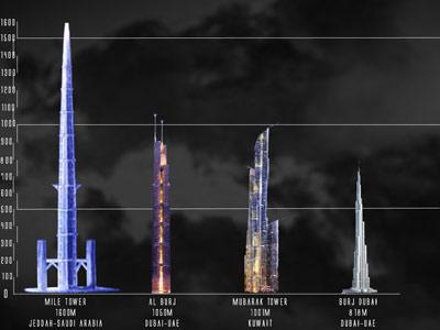 tallest-buildings.jpg