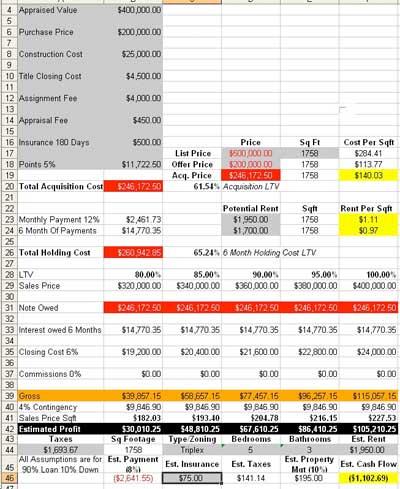 hard money excel worksheet