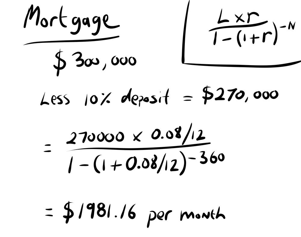 mortgage interest calcuation