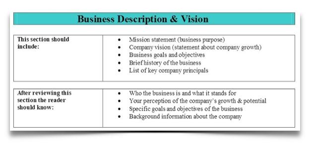 3 Business Description