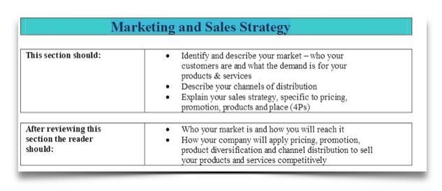 7 Marketing