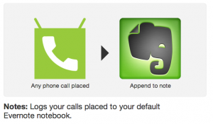 Phone Calls to Evernote Screenshot
